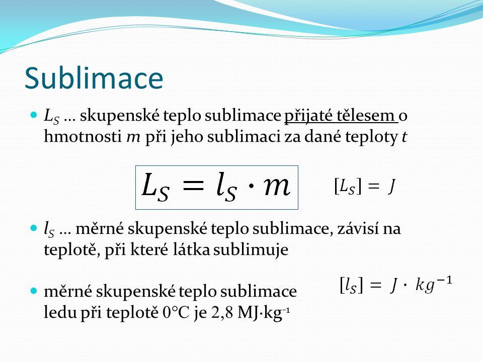 Sublimace  L S … skupenské teplo sublimace přijaté tělesem o hmotnosti m při jeho sublimaci za dané teploty t  l S … měrné skupenské teplo sublimace