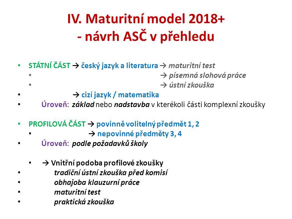 IV. Maturitní model 2018+ - návrh ASČ v přehledu • STÁTNÍ ČÁST → český jazyk a literatura → maturitní test • → písemná slohová práce • → ústní zkouška