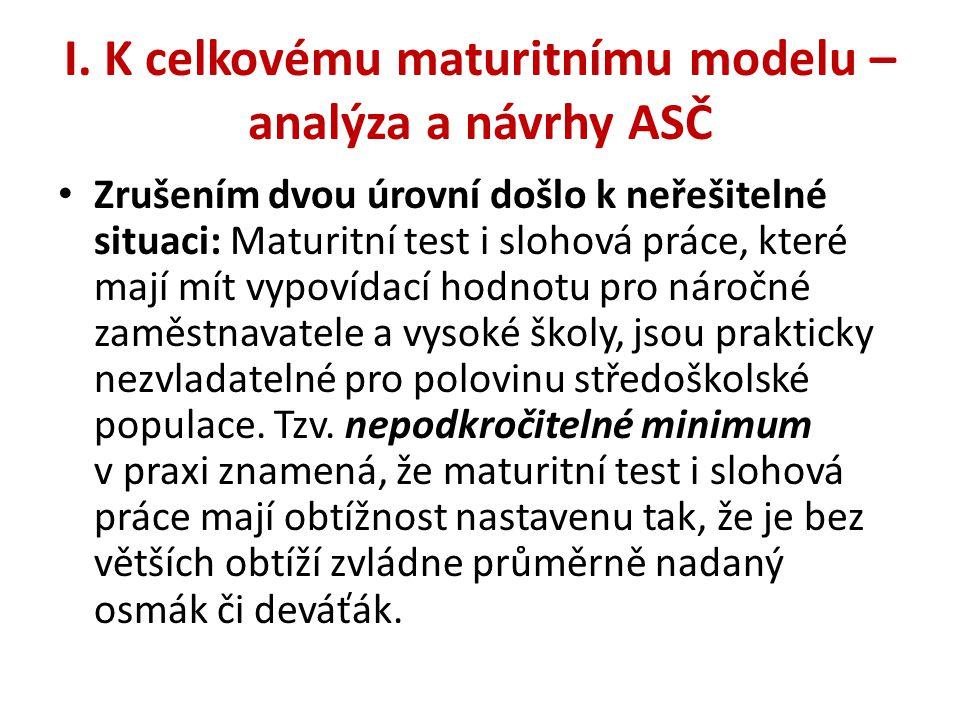 I. K celkovému maturitnímu modelu – analýza a návrhy ASČ • Zrušením dvou úrovní došlo k neřešitelné situaci: Maturitní test i slohová práce, které maj