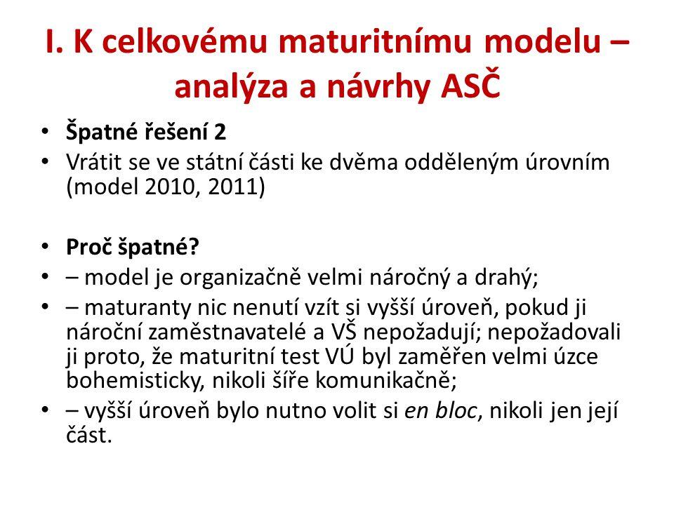 I. K celkovému maturitnímu modelu – analýza a návrhy ASČ • Špatné řešení 2 • Vrátit se ve státní části ke dvěma odděleným úrovním (model 2010, 2011) •