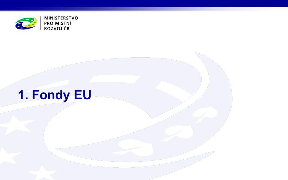 Aktuální stav čerpání peněz z fondů EU Stav k 3.7.2013
