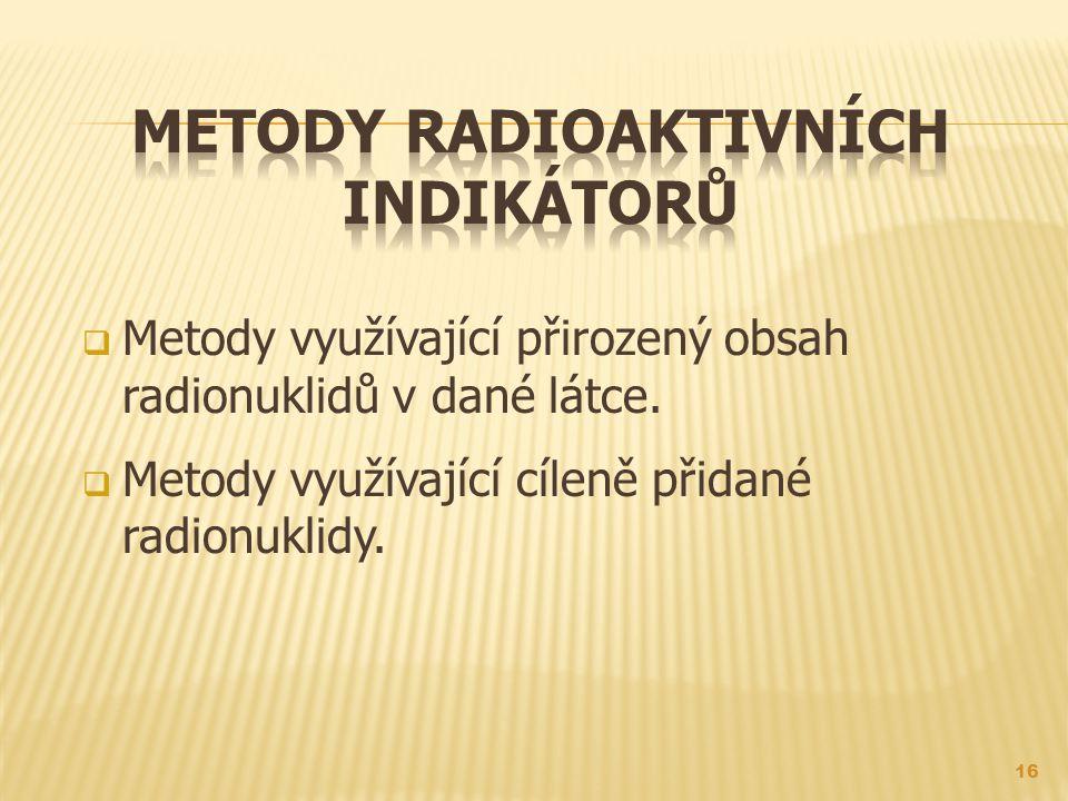  Metody využívající přirozený obsah radionuklidů v dané látce.