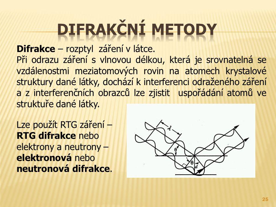 25 Difrakce – rozptyl záření v látce.