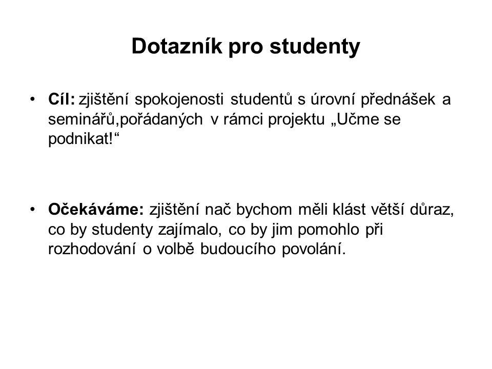 """Dotazník pro studenty •Cíl: zjištění spokojenosti studentů s úrovní přednášek a seminářů,pořádaných v rámci projektu """"Učme se podnikat!"""" •Očekáváme: z"""