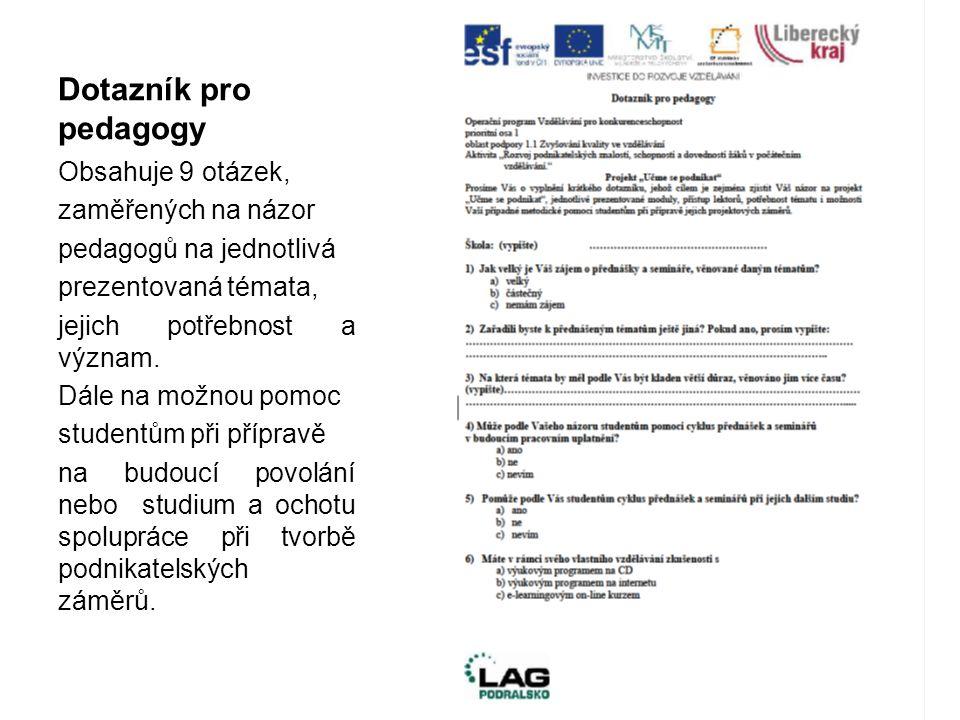 Webové stránky projektu www.ucmesepodnikat.cz www.ucmesepodnikat.cz