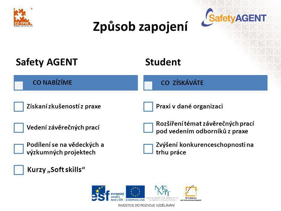 """Způsob zapojení Safety AGENT Získaní zkušeností z praxe Vedení závěrečných prací Podílení se na vědeckých a výzkumných projektech Kurzy """"Soft skills"""""""