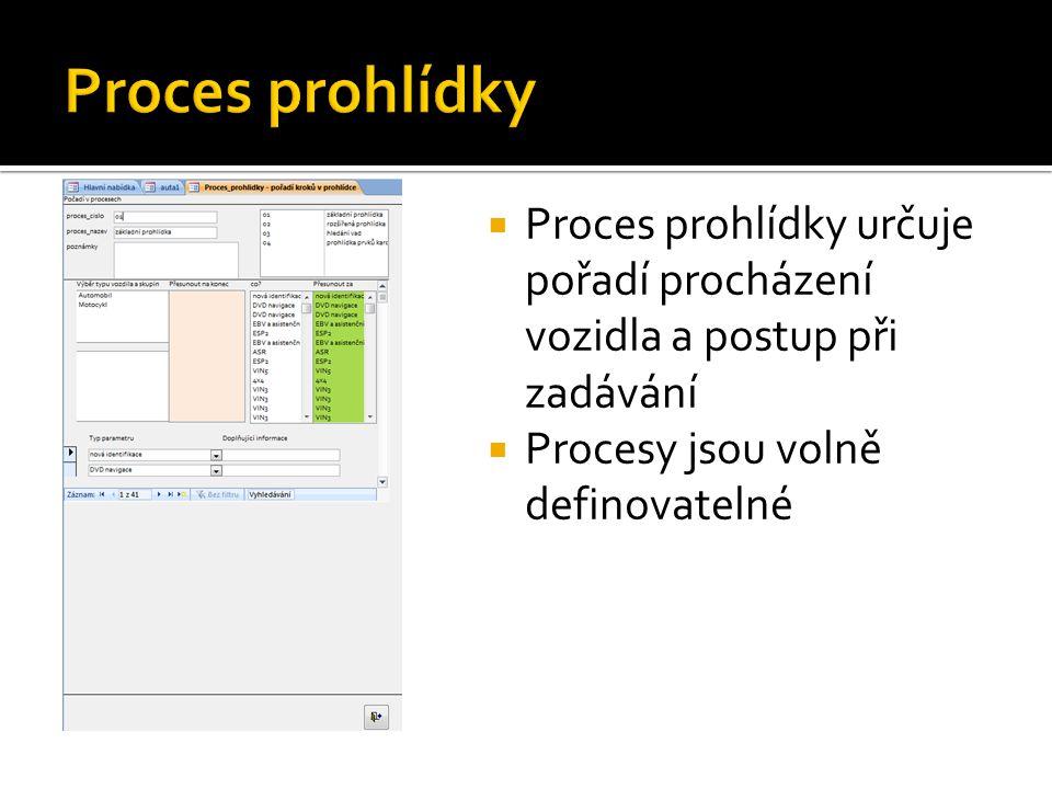  Proces prohlídky určuje pořadí procházení vozidla a postup při zadávání  Procesy jsou volně definovatelné