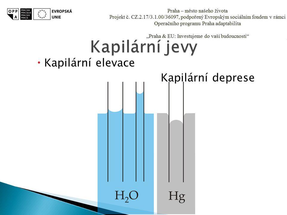 Kapilární elevace Kapilární deprese