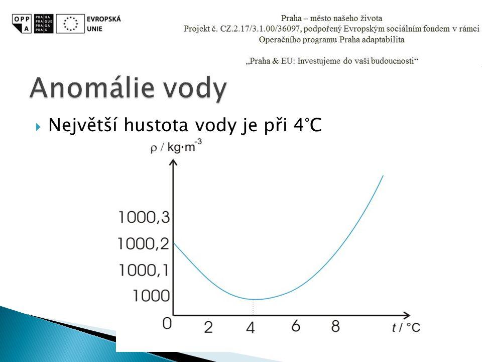  Největší hustota vody je při 4°C