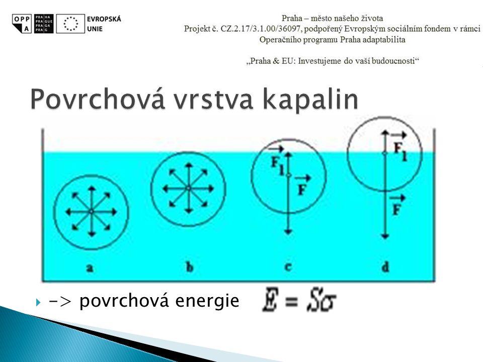  -> povrchová energie