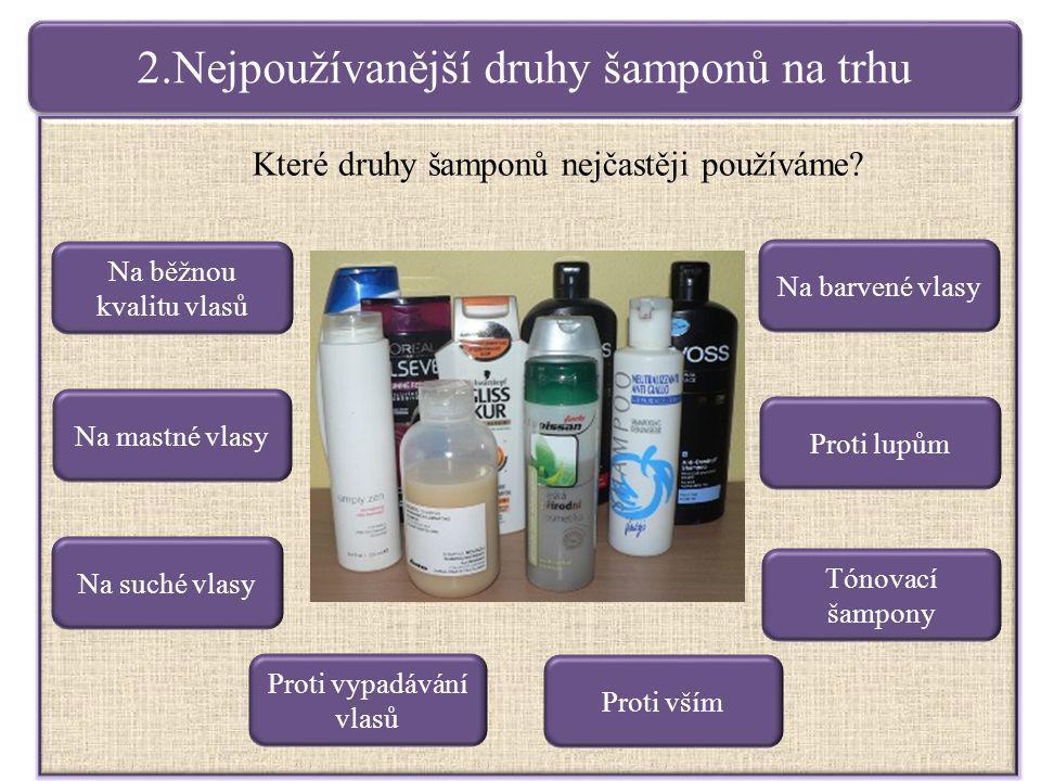 2.Nejpoužívanější druhy šamponů na trhu Které druhy šamponů nejčastěji používáme? Na běžnou kvalitu vlasů Na barvené vlasy Na mastné vlasy Na suché vl