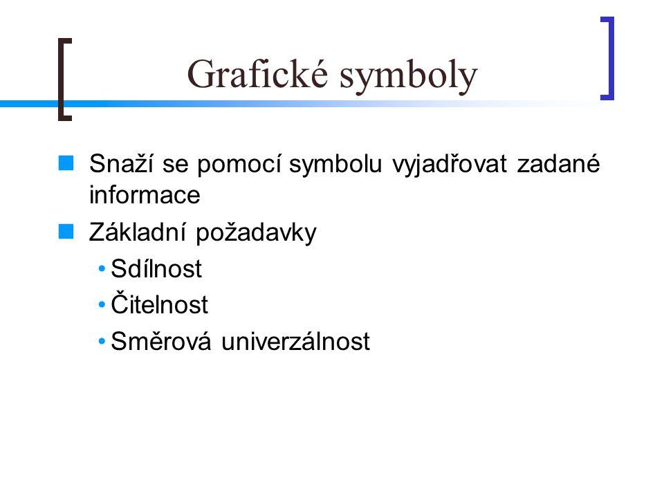 Grafické symboly  Snaží se pomocí symbolu vyjadřovat zadané informace  Základní požadavky •Sdílnost •Čitelnost •Směrová univerzálnost