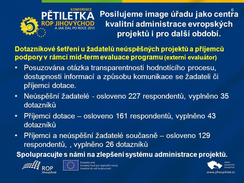 6 Posilujeme image úřadu jako centra kvalitní administrace evropských projektů i pro další období. Dotazníkové šetření u žadatelů neúspěšných projektů