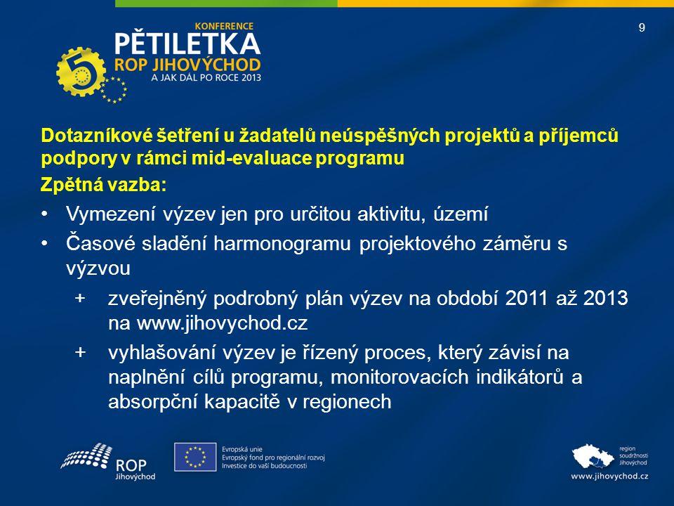 9 Dotazníkové šetření u žadatelů neúspěšných projektů a příjemců podpory v rámci mid-evaluace programu Zpětná vazba: •Vymezení výzev jen pro určitou aktivitu, území •Časové sladění harmonogramu projektového záměru s výzvou + zveřejněný podrobný plán výzev na období 2011 až 2013 na www.jihovychod.cz +vyhlašování výzev je řízený proces, který závisí na naplnění cílů programu, monitorovacích indikátorů a absorpční kapacitě v regionech