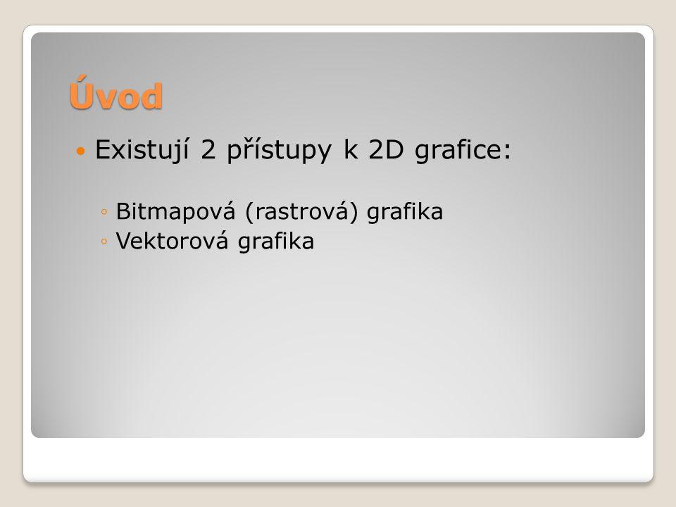 Úvod  Existují 2 přístupy k 2D grafice: ◦Bitmapová (rastrová) grafika ◦Vektorová grafika