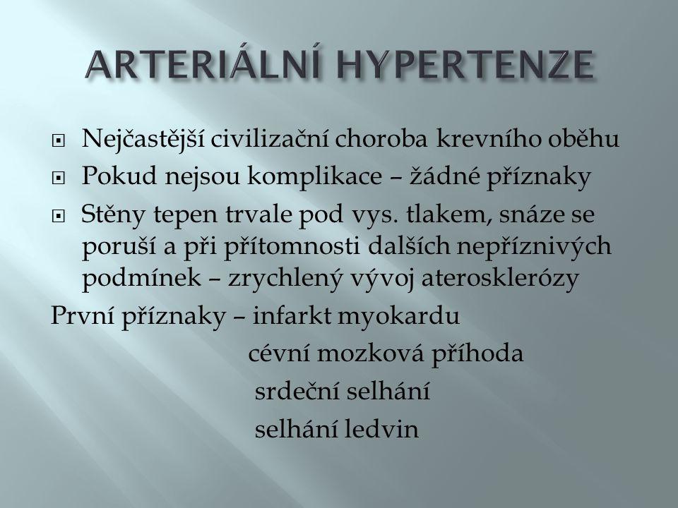  Nejčastější civilizační choroba krevního oběhu  Pokud nejsou komplikace – žádné příznaky  Stěny tepen trvale pod vys.