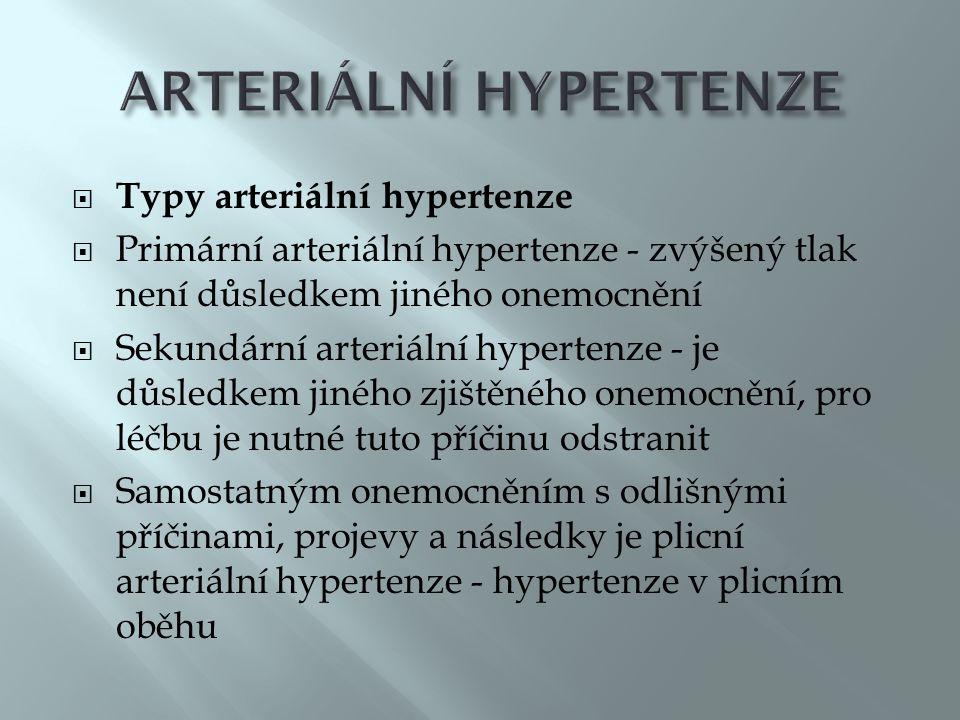  Typy arteriální hypertenze  Primární arteriální hypertenze - zvýšený tlak není důsledkem jiného onemocnění  Sekundární arteriální hypertenze - je důsledkem jiného zjištěného onemocnění, pro léčbu je nutné tuto příčinu odstranit  Samostatným onemocněním s odlišnými příčinami, projevy a následky je plicní arteriální hypertenze - hypertenze v plicním oběhu
