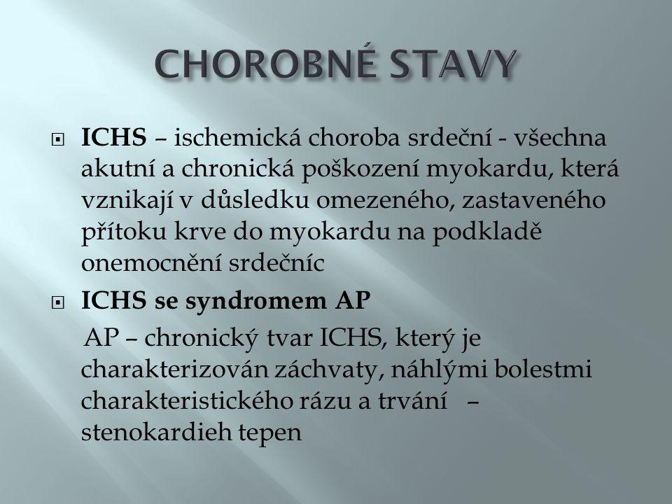  ICHS – ischemická choroba srdeční - všechna akutní a chronická poškození myokardu, která vznikají v důsledku omezeného, zastaveného přítoku krve do myokardu na podkladě onemocnění srdečníc  ICHS se syndromem AP AP – chronický tvar ICHS, který je charakterizován záchvaty, náhlými bolestmi charakteristického rázu a trvání – stenokardieh tepen