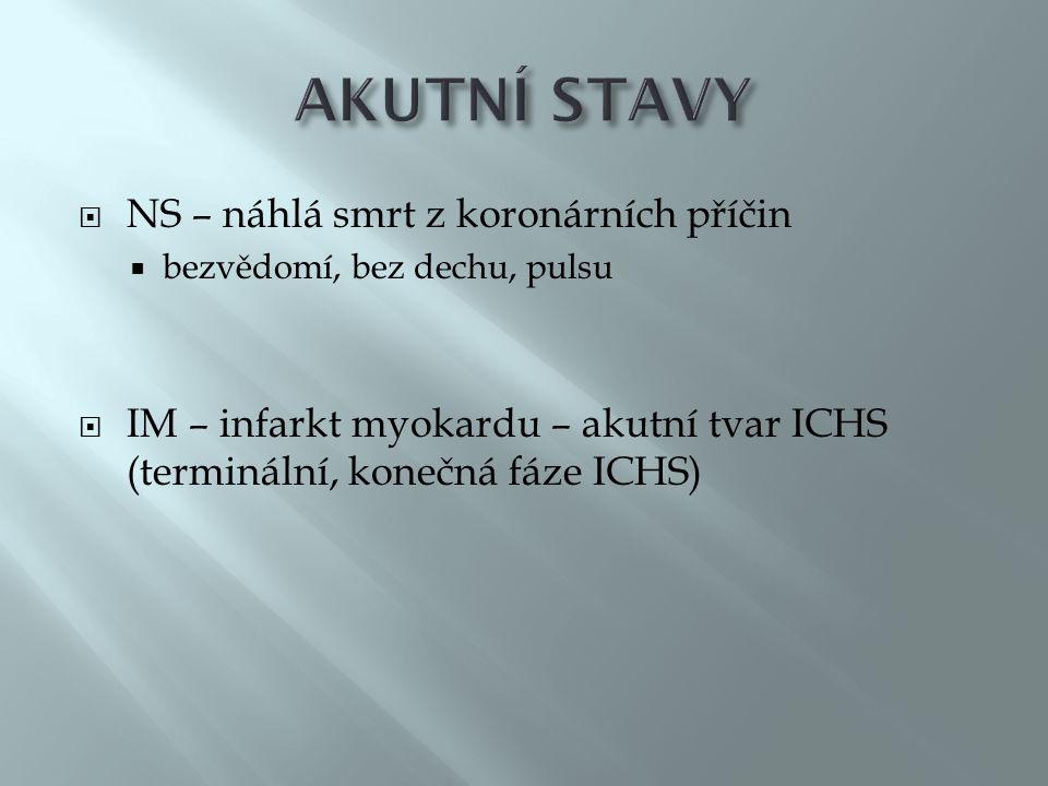  NS – náhlá smrt z koronárních příčin  bezvědomí, bez dechu, pulsu  IM – infarkt myokardu – akutní tvar ICHS (terminální, konečná fáze ICHS)