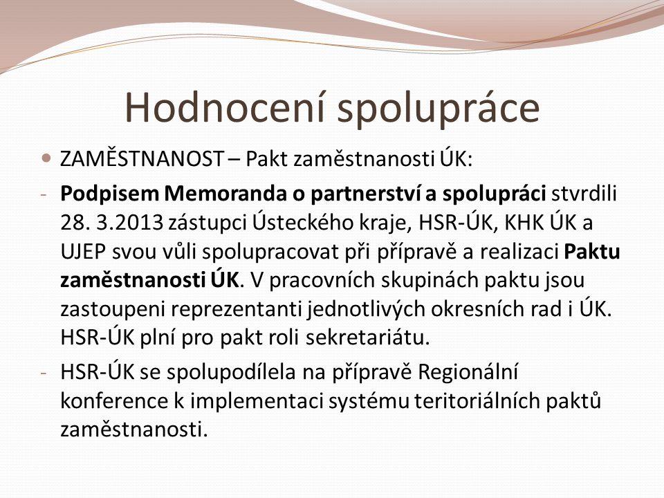 Hodnocení spolupráce  ZAMĚSTNANOST – Pakt zaměstnanosti ÚK: - Podpisem Memoranda o partnerství a spolupráci stvrdili 28.