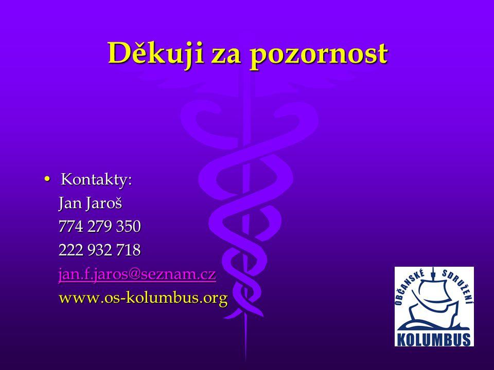 Děkuji za pozornost •Kontakty: Jan Jaroš Jan Jaroš 774 279 350 774 279 350 222 932 718 222 932 718 jan.f.jaros@seznam.cz jan.f.jaros@seznam.czjan.f.ja