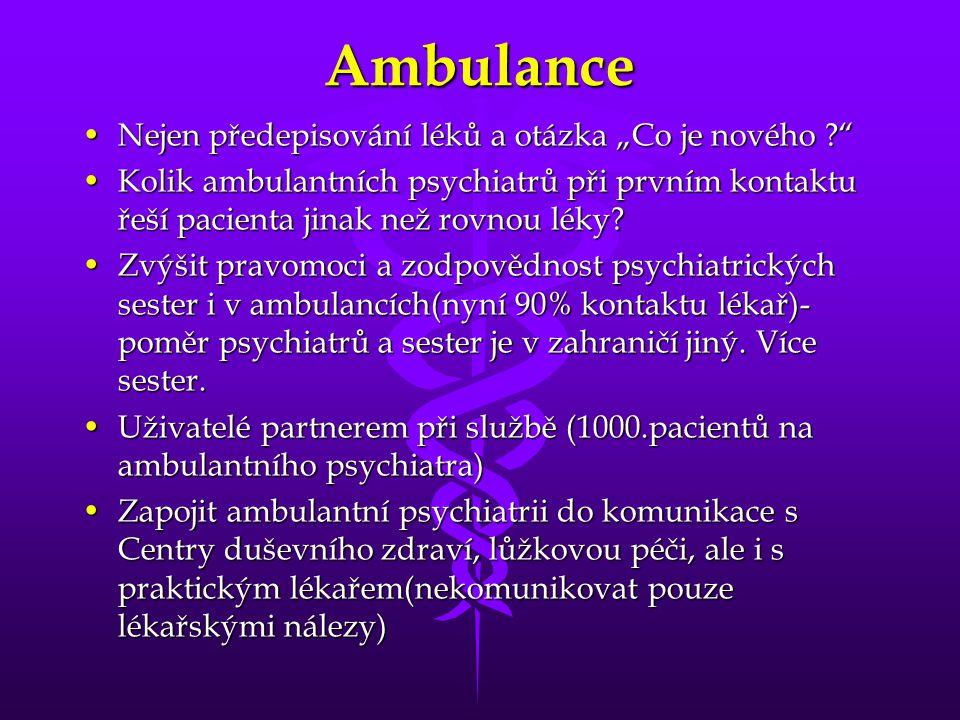 """Ambulance •Nejen předepisování léků a otázka """"Co je nového ?"""" •Kolik ambulantních psychiatrů při prvním kontaktu řeší pacienta jinak než rovnou léky?"""