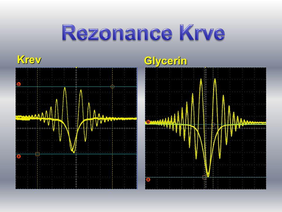 •Vystaví-li se odmagnetované feromagnetické těleso vlivu magnetického pole, jehož intenzita se zvyšuje, stoupá jeho magnetizace po křivce (panenská křivka).