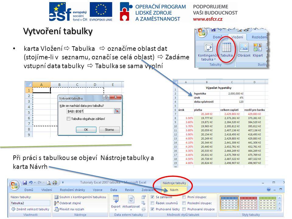 Vytvoření tabulky • karta Vložení  Tabulka  označíme oblast dat (stojíme-li v seznamu, označí se celá oblast)  Zadáme vstupní data tabulky  Tabulk