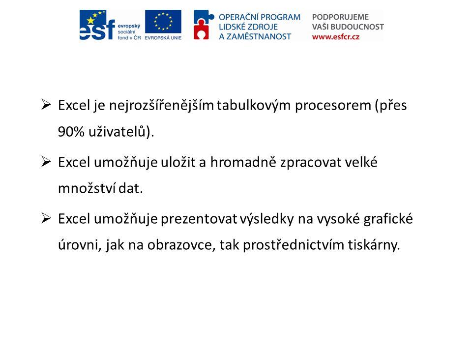 Excelový dokument se nazývá Sešit.Ikona excelového sešitu Stránka v sešitě je List.