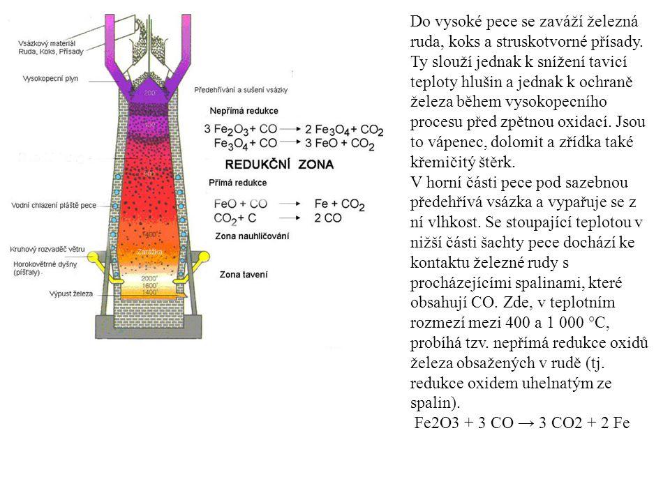 V nižších pásmech pece dále stoupá teplota a dochází zde při teplotách mezi 1 000 a 2 000 °C jak k přímé redukci ještě neredukovaných oxidů železa z již těstovitého až tekutého kovu uhlíkem, tak i k nauhličování taveniny.