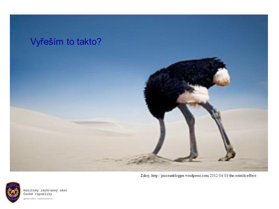 Zdroj: http://pisceanblogger.wordpress.com/2012/04/03/the-ostrich-effect/ Vyřeším to takto?