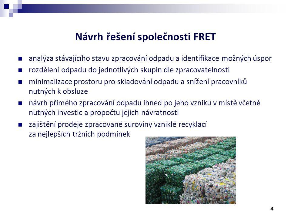 Návrh řešení společnosti FRET  analýza stávajícího stavu zpracování odpadu a identifikace možných úspor  rozdělení odpadu do jednotlivých skupin dle