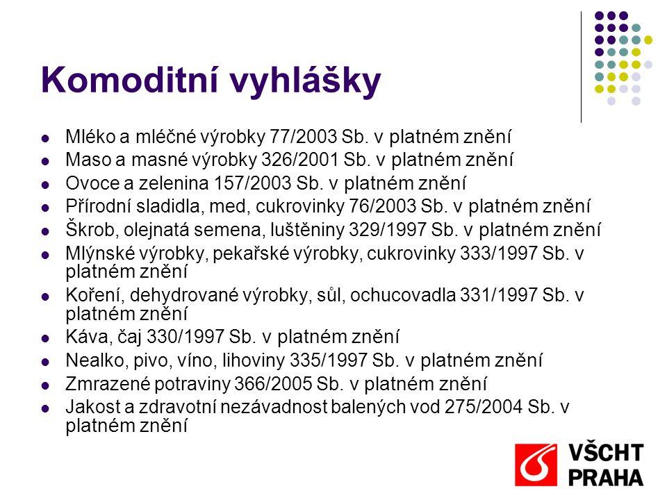 Komoditní vyhlášky  Mléko a mléčné výrobky 77/2003 Sb. v platném znění  Maso a masné výrobky 326/2001 Sb. v platném znění  Ovoce a zelenina 157/200