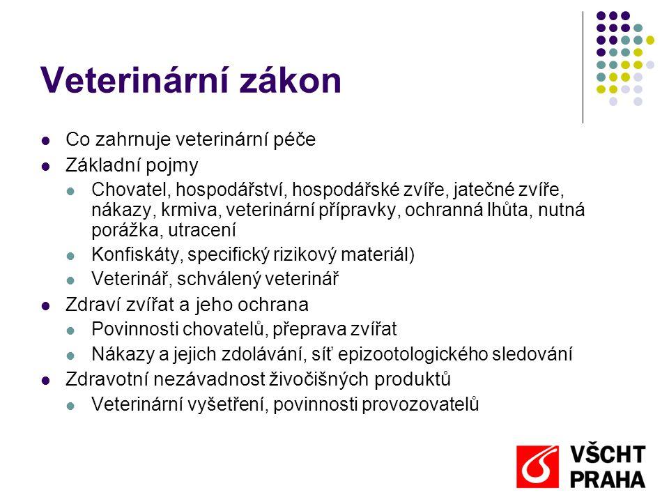 Veterinární zákon  Co zahrnuje veterinární péče  Základní pojmy  Chovatel, hospodářství, hospodářské zvíře, jatečné zvíře, nákazy, krmiva, veteriná