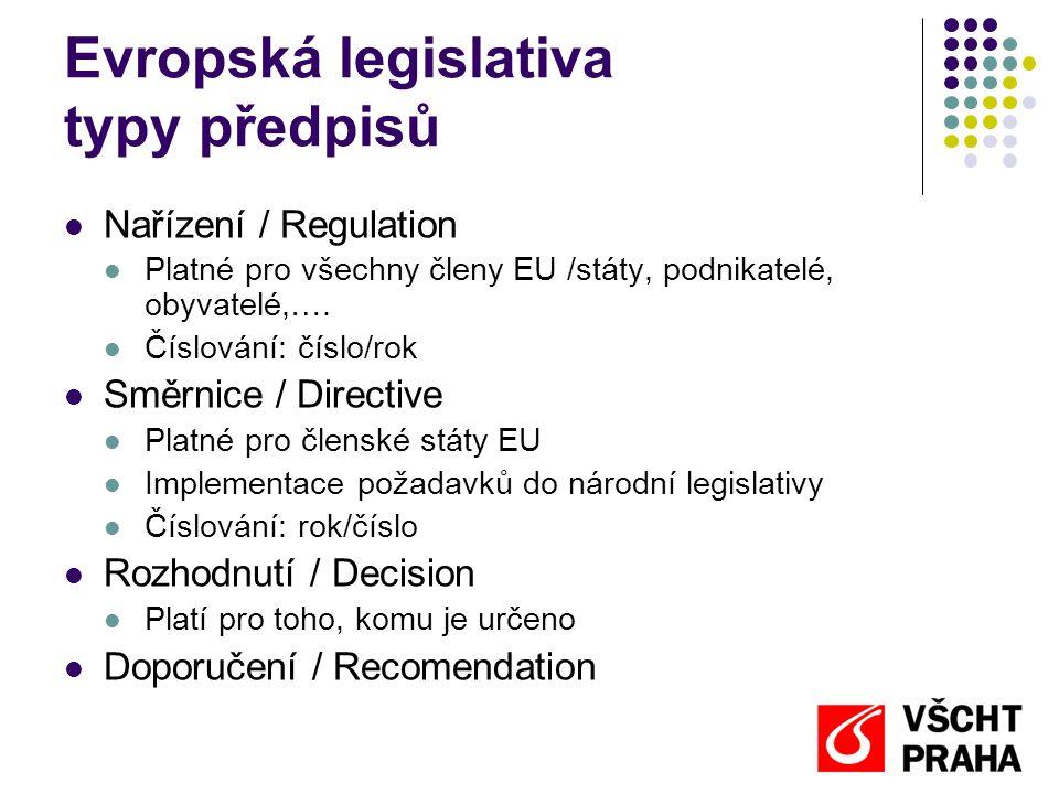 Evropská legislativa typy předpisů  Nařízení / Regulation  Platné pro všechny členy EU /státy, podnikatelé, obyvatelé,….  Číslování: číslo/rok  Sm