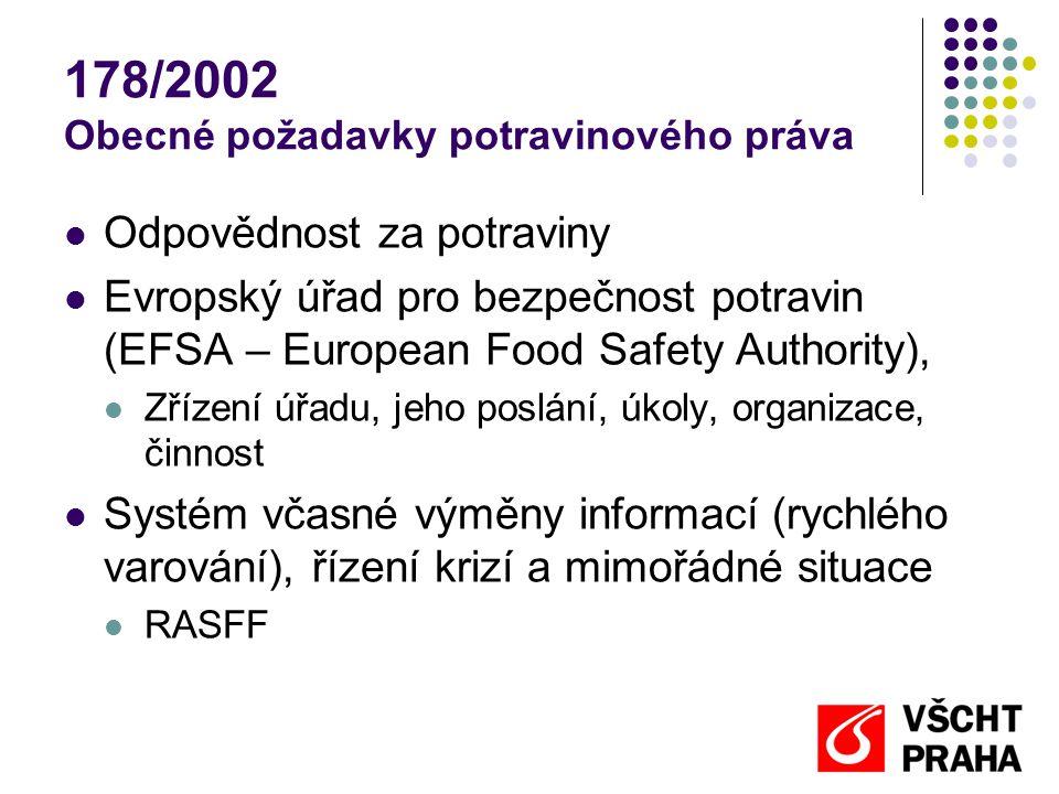 178/2002 Obecné požadavky potravinového práva  Odpovědnost za potraviny  Evropský úřad pro bezpečnost potravin (EFSA – European Food Safety Authorit