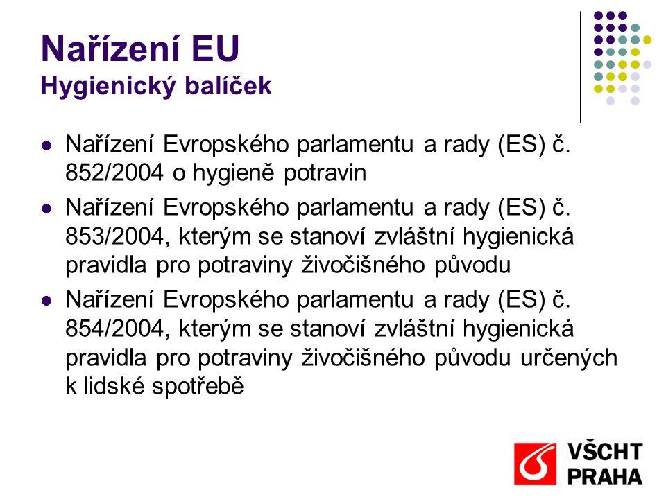 Nařízení EU Hygienický balíček  Nařízení Evropského parlamentu a rady (ES) č. 852/2004 o hygieně potravin  Nařízení Evropského parlamentu a rady (ES