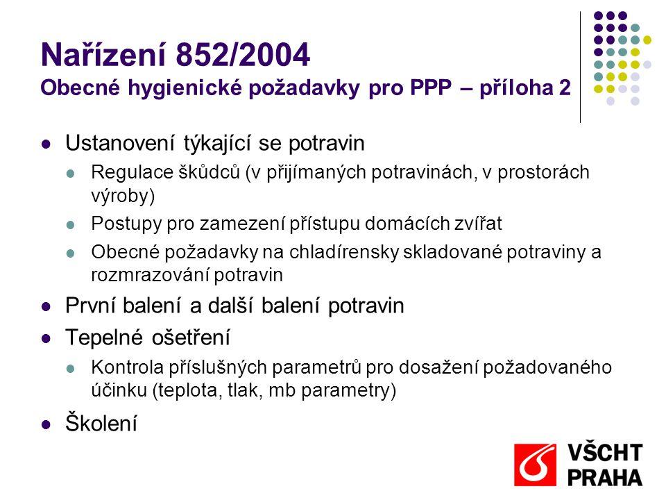Nařízení 852/2004 Obecné hygienické požadavky pro PPP – příloha 2  Ustanovení týkající se potravin  Regulace škůdců (v přijímaných potravinách, v pr