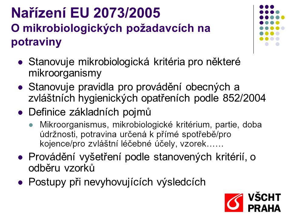Nařízení EU 2073/2005 O mikrobiologických požadavcích na potraviny  Stanovuje mikrobiologická kritéria pro některé mikroorganismy  Stanovuje pravidl