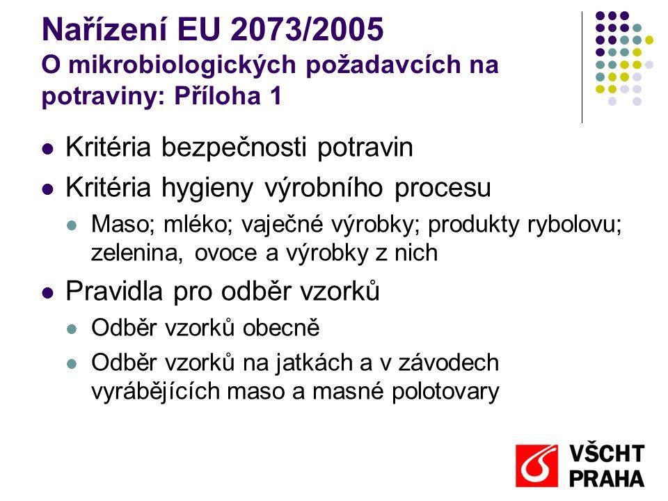 Nařízení EU 2073/2005 O mikrobiologických požadavcích na potraviny: Příloha 1  Kritéria bezpečnosti potravin  Kritéria hygieny výrobního procesu  M