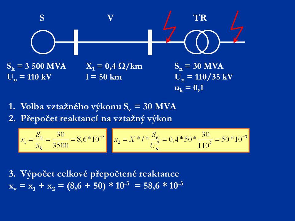 S k = 3 500 MVA U n = 110 kV X 1 = 0,4  /km l = 50 km S n = 30 MVA U n = 110/35 kV u k = 0,1 TR VS 1.Volba vztažného výkonu S v = 30 MVA 2.Přepočet r