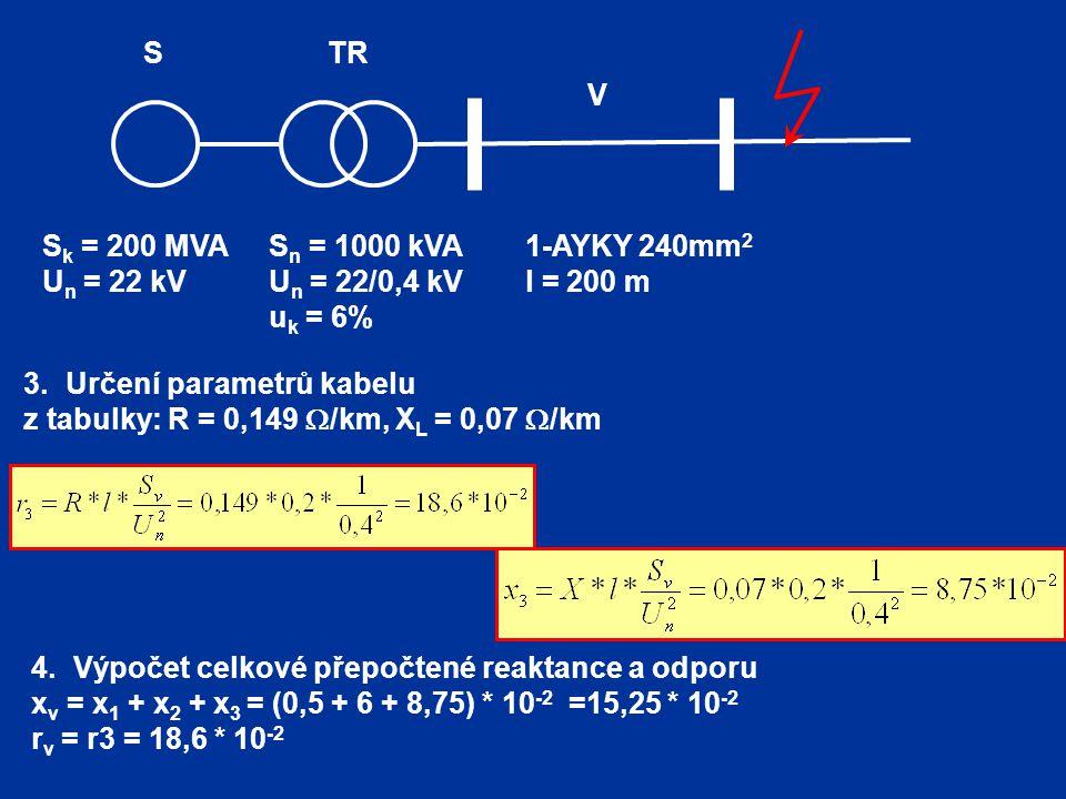 S k = 200 MVA U n = 22 kV 1-AYKY 240mm 2 l = 200 m S n = 1000 kVA U n = 22/0,4 kV u k = 6% TR V S 3.Určení parametrů kabelu z tabulky: R = 0,149  /km