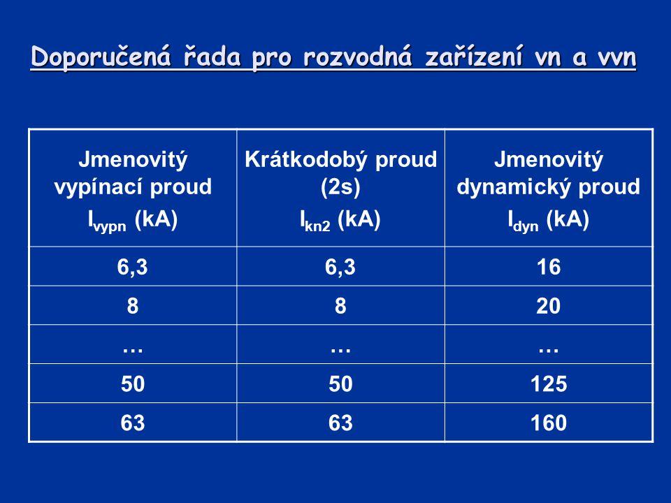 Doporučená řada pro rozvodná zařízení vn a vvn Jmenovitý vypínací proud I vypn (kA) Krátkodobý proud (2s) I kn2 (kA) Jmenovitý dynamický proud I dyn (