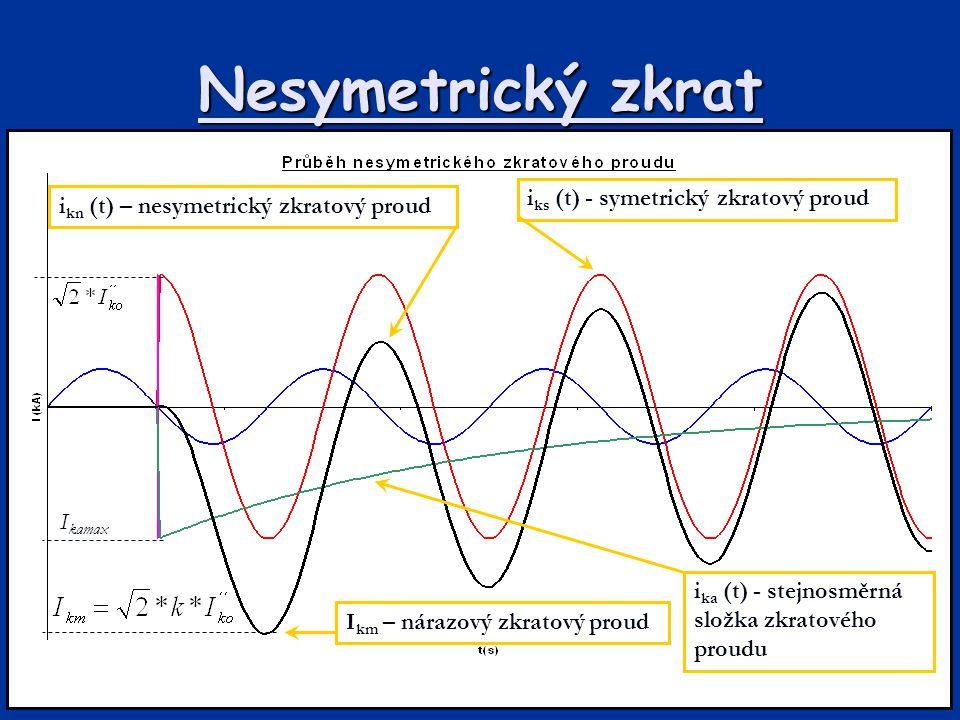 Nesymetrický zkrat I km – nárazový zkratový proud i ka (t) - stejnosměrná složka zkratového proudu i ks (t) - symetrický zkratový proud i kn (t) – nes