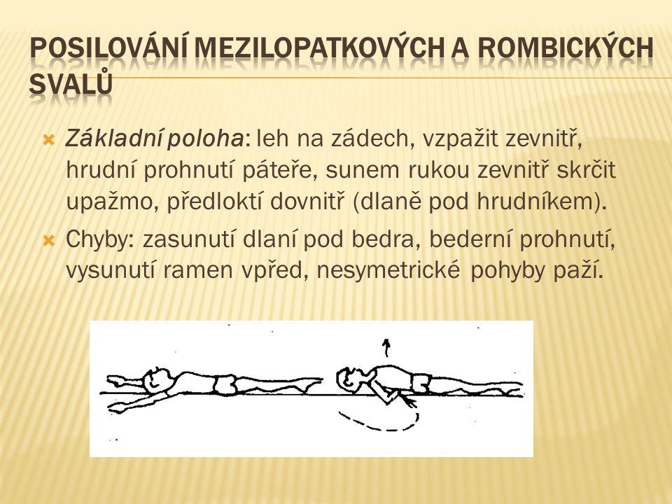  Základní poloha: leh na zádech, vzpažit zevnitř, hrudní prohnutí páteře, sunem rukou zevnitř skrčit upažmo, předloktí dovnitř (dlaně pod hrudníkem).
