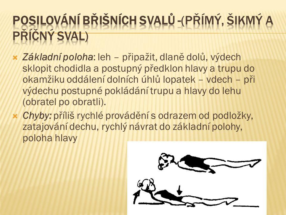  Základní poloha: leh – připažit, dlaně dolů, výdech sklopit chodidla a postupný předklon hlavy a trupu do okamžiku oddálení dolních úhlů lopatek – v