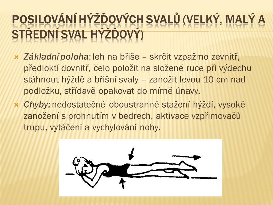  Základní poloha: leh na břiše – skrčit vzpažmo zevnitř, předloktí dovnitř, čelo položit na složené ruce při výdechu stáhnout hýždě a břišní svaly –