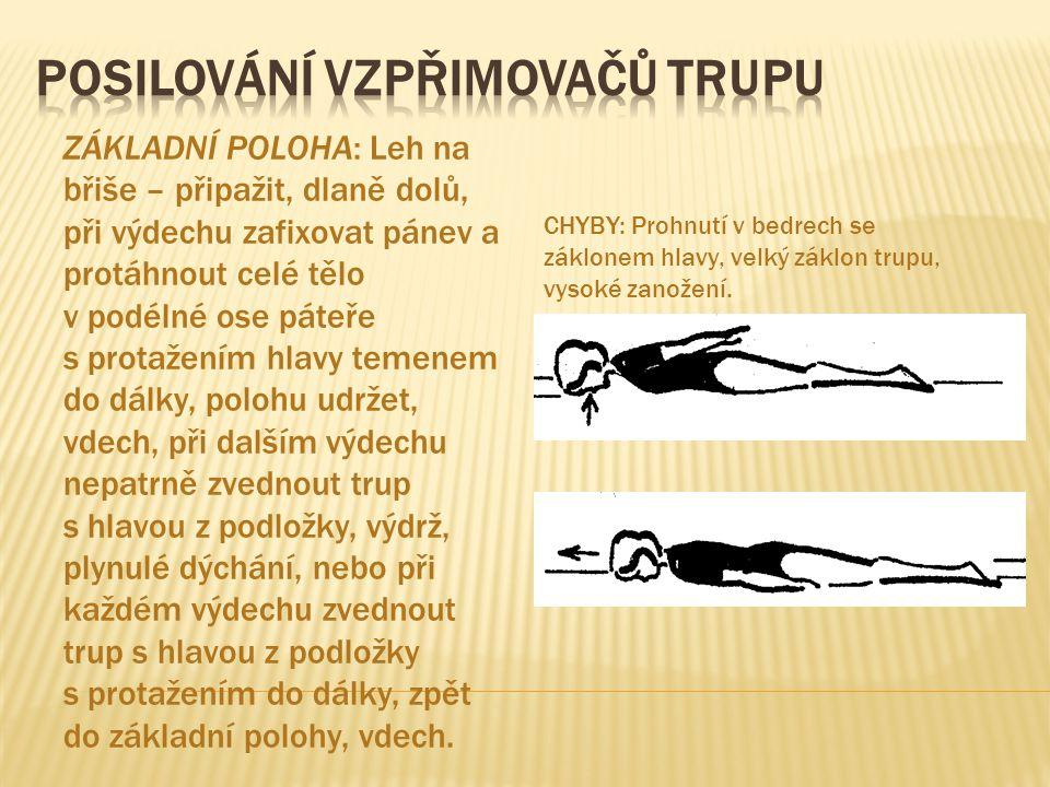 ZÁKLADNÍ POLOHA: Leh na břiše – připažit, dlaně dolů, při výdechu zafixovat pánev a protáhnout celé tělo v podélné ose páteře s protažením hlavy temen