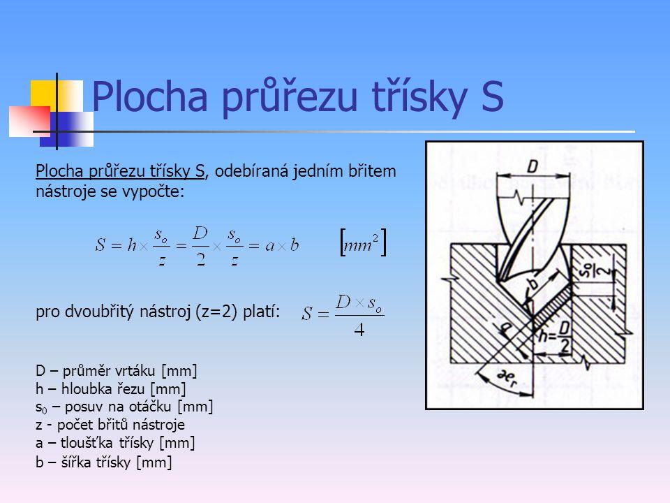 Plocha průřezu třísky S Plocha průřezu třísky S, odebíraná jedním břitem nástroje se vypočte: pro dvoubřitý nástroj (z=2) platí: D – průměr vrtáku [mm] h – hloubka řezu [mm] s 0 – posuv na otáčku [mm] z - počet břitů nástroje a – tloušťka třísky [mm] b – šířka třísky [mm]