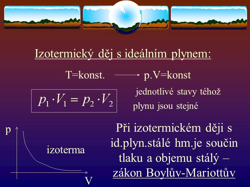 Izotermický děj s ideálním plynem: T=konst. p.V=konst jednotlivé stavy téhož plynu jsou stejné izoterma V p Při izotermickém ději s id.plyn.stálé hm.j